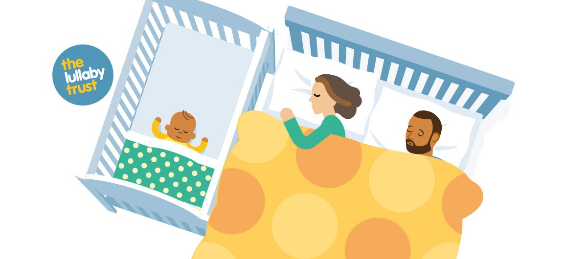Safer Sleep Week 2021 - Mum and Dad sleeping in the cot
