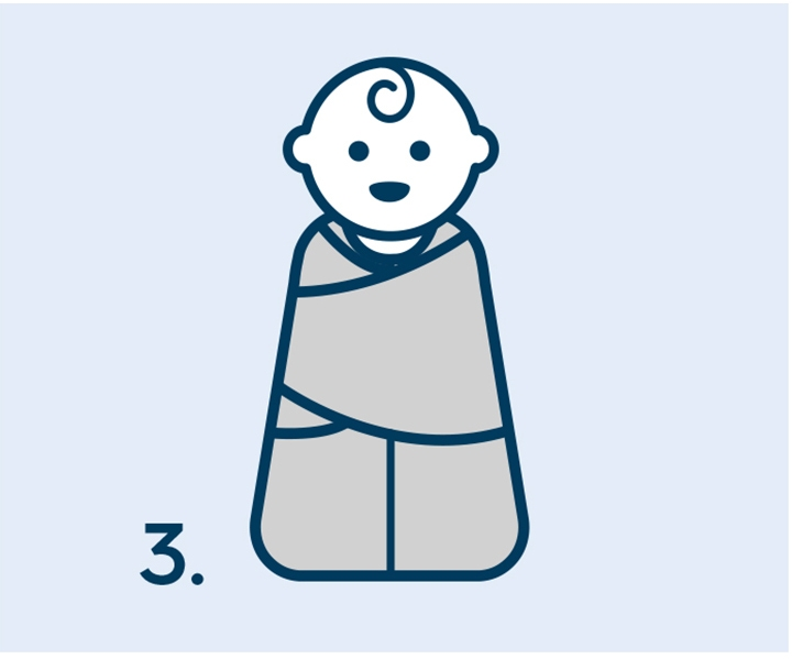 Step three of how to swaddle a baby with HALO SleepSack swaddle