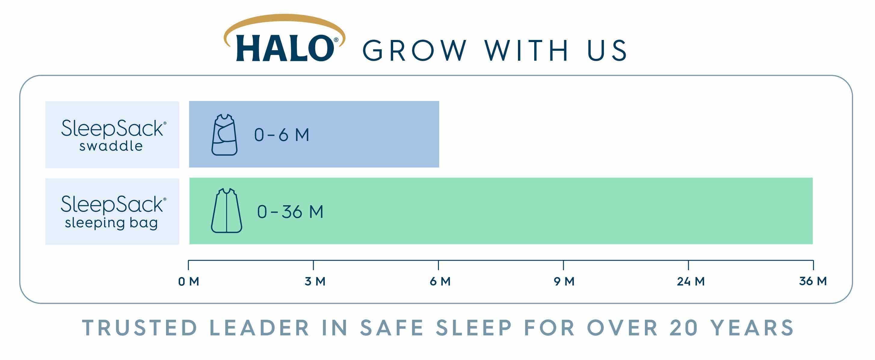 HALO SleepSack size chart