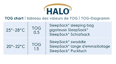 HALO tog chart for SleepSack baby swaddle and sleeping bag