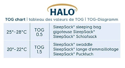 Halo Tog Chart for baby sleeping bags and swaddles