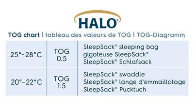 Halo Tog Chart for baby sleeping bags